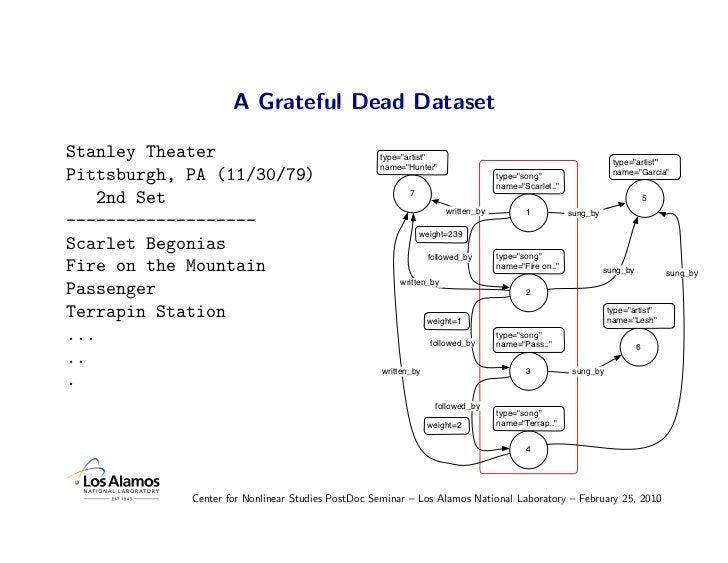 "A Grateful Dead Dataset  Stanley Theater                                   type=""artist""                                  ..."