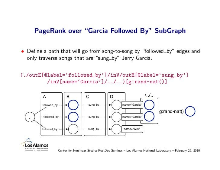 """PageRank over """"Garcia Followed By"""" SubGraph  • Define a path that will go from song-to-song by """"followed by"""" edges and   on..."""