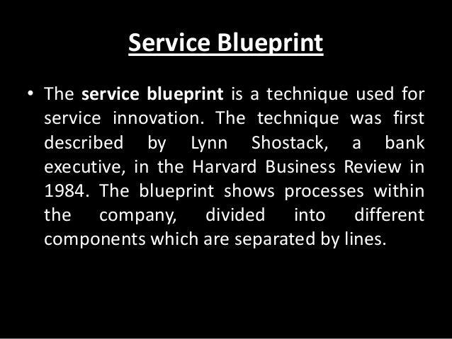 Service blueprint on cnn ibn 7 elements of service blueprint customer malvernweather Gallery