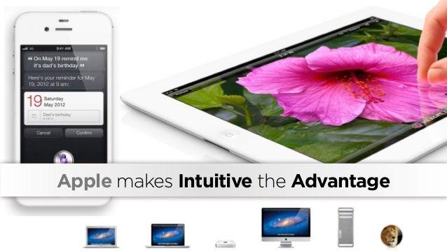 Apple makes Intuitive the Advantage