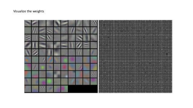 Cnn visualizing Slide 2