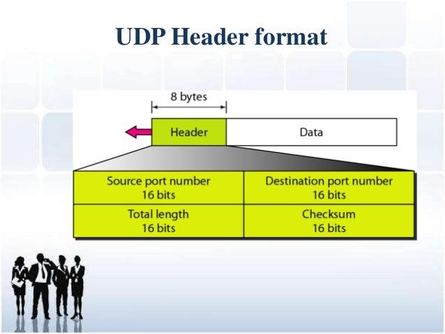 tcp  u0026 udp   transmission control protocol and user