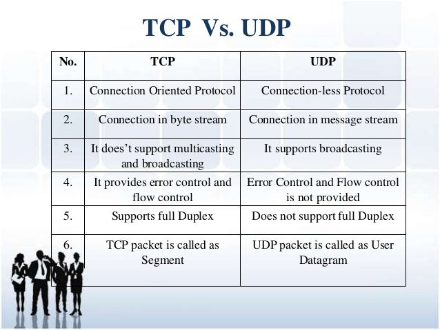TCP and UDP discovery methods
