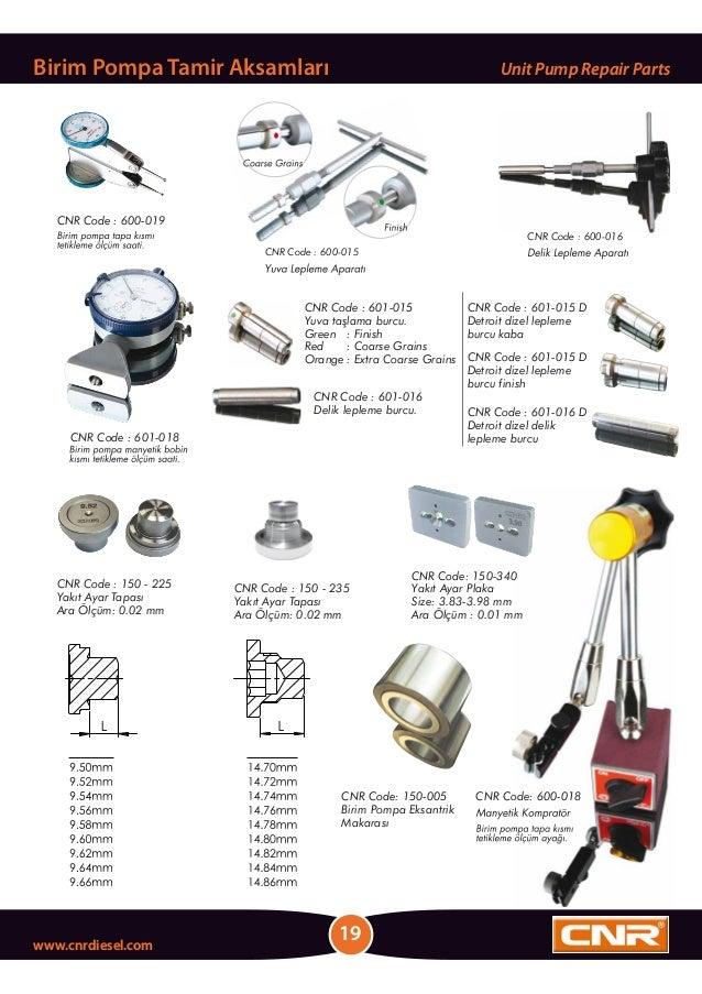 19 www.cnrdiesel.com Birim Pompa Tamir Aksamları Unit Pump Repair Parts CNR Code : 601-016 Delik lepleme burcu. CNR Code :...