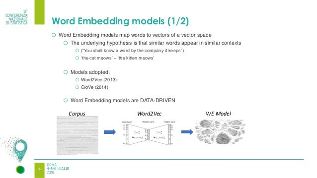 M  De Cubellis, F  De Fausti, Word Embeddings: modellare il
