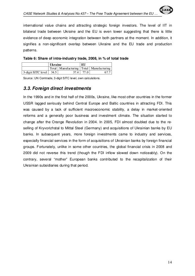 Case Network Studies And Analyses 437 The Free Trade Agreement Betw