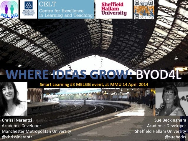 Smart Learning #3 MELSIG event, at MMU 14 April 2014 Chrissi Nerantzi Academic Developer Manchester Metropolitan Universit...