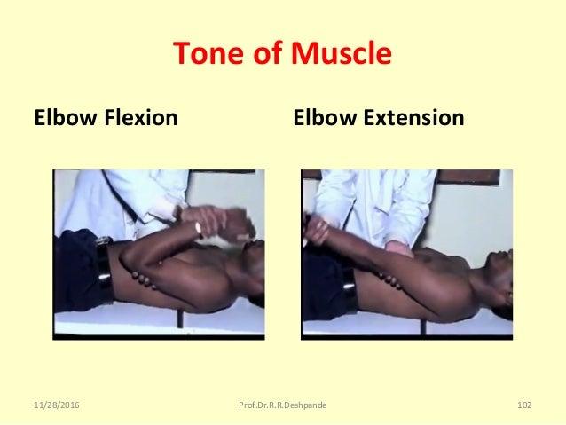 Tone of Muscle Elbow Flexion Elbow Extension 11/28/2016 Prof.Dr.R.R.Deshpande 102