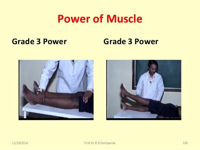 Power of Muscle Grade 3 Power Grade 3 Power 11/28/2016 Prof.Dr.R.R.Deshpande 105