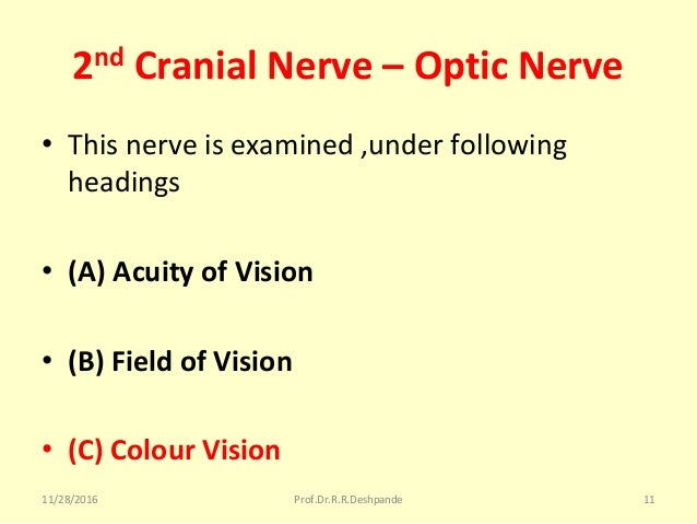 2nd Cranial Nerve – Optic Nerve • Thisnerveisexamined,underfollowing headings • (A) Acuity of Vision • (B) Field of ...
