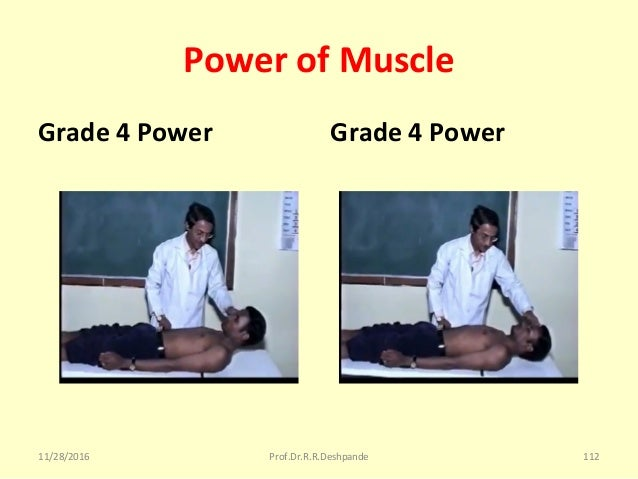 Power of Muscle Grade 4 Power Grade 4 Power 11/28/2016 Prof.Dr.R.R.Deshpande 112