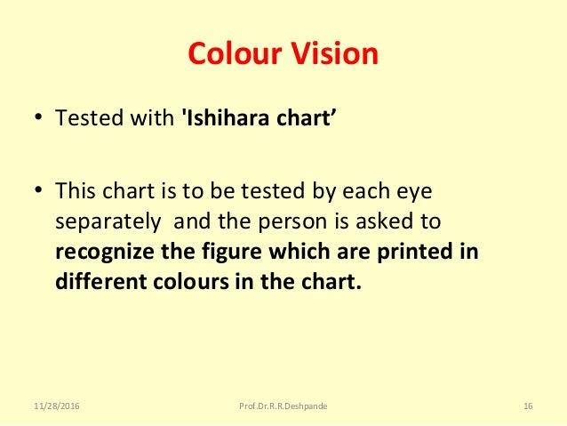 Colour Vision • Testedwith'Ishihara chart' • Thischartistobetestedbyeacheye separatelyandthepersonisasked...