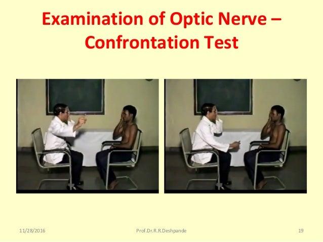 Examination of Optic Nerve – Confrontation Test 11/28/2016 Prof.Dr.R.R.Deshpande 19