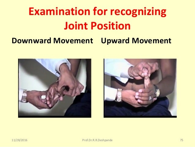 Examination for recognizing Joint Position Downward Movement Upward Movement 11/28/2016 Prof.Dr.R.R.Deshpande 75