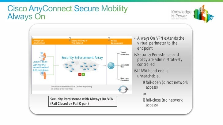 AnyConnect Secure Mobility
