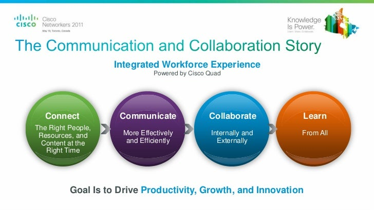 Communication And Collaboration Technologies