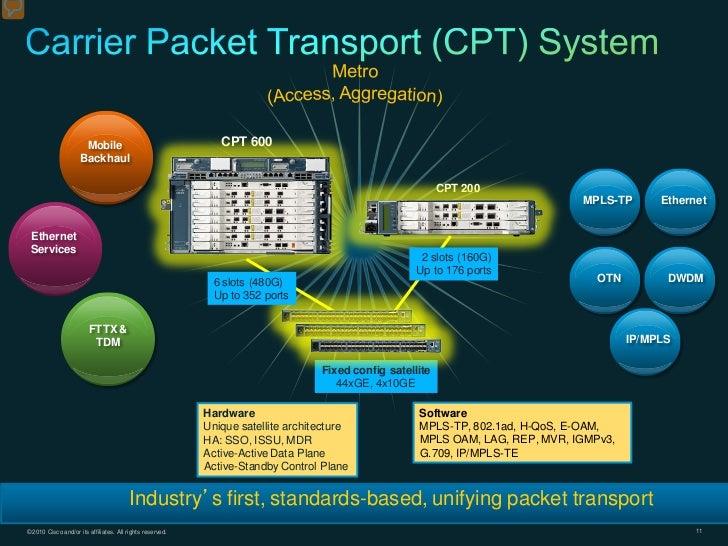 Mobile                                  CPT 600                     Backhaul                                              ...