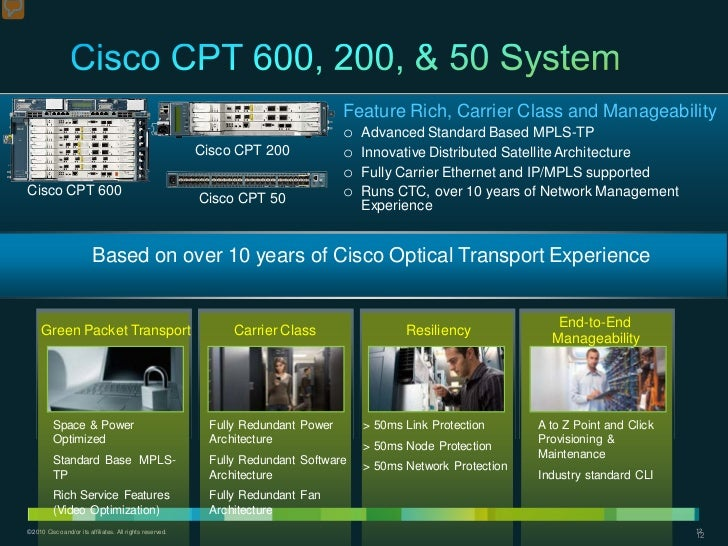 Feature Rich, Carrier Class and Manageability                                                                             ...