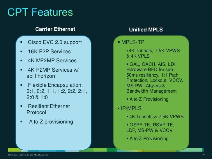 Carrier Ethernet          Unified MPLS                          Cisco EVC 2.0 support            MPLS-TP                ...
