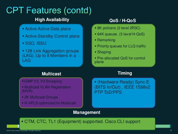 High Availability                        QoS / H-QoS                          Active-Active Data plane                   ...