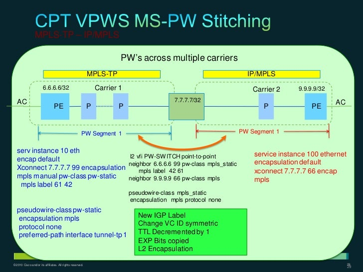 MPLS-TP – IP/MPLS                                                                       PW's across multiple carriers     ...
