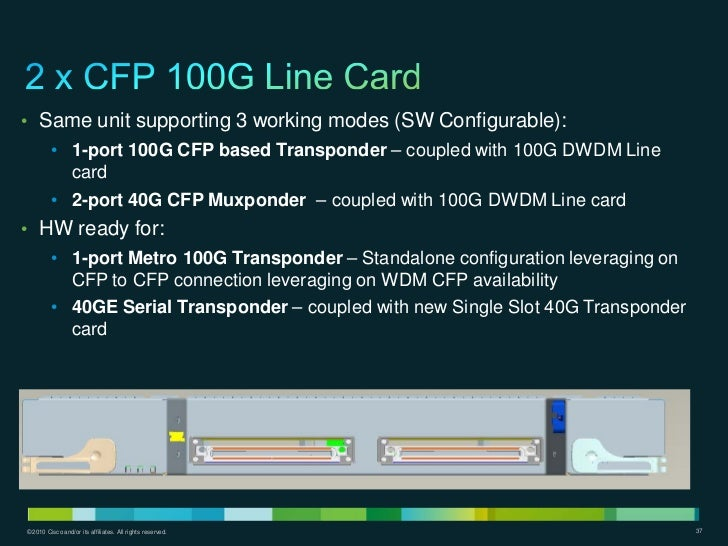 • Same unit supporting 3 working modes (SW Configurable):         • 1-port 100G CFP based Transponder – coupled with 100G ...