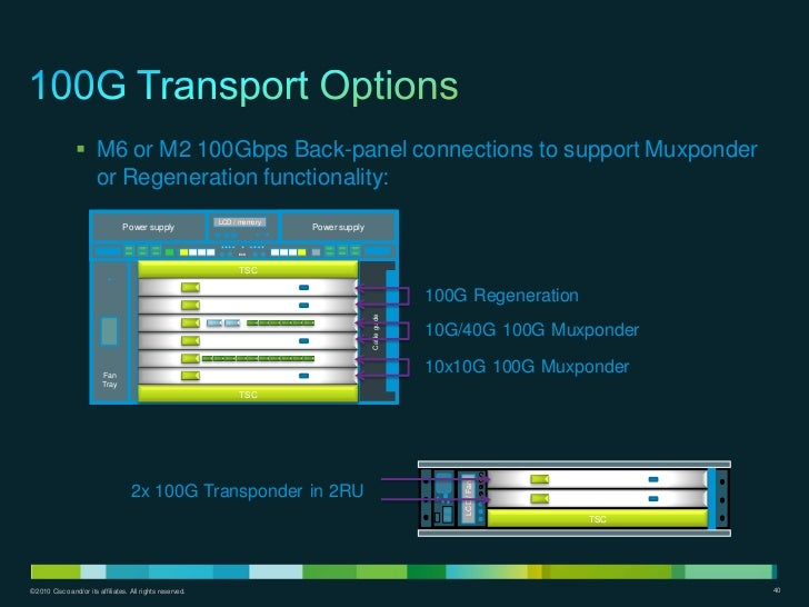  M6 or M2 100Gbps Back-panel connections to support Muxponder                  or Regeneration functionality:            ...