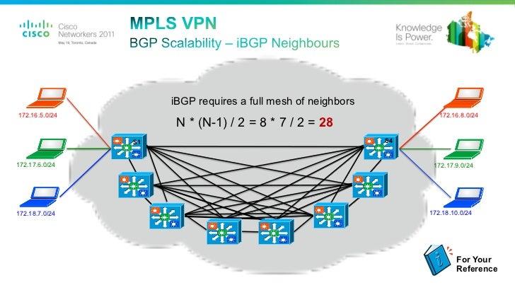 Cisco mpls vpn case study