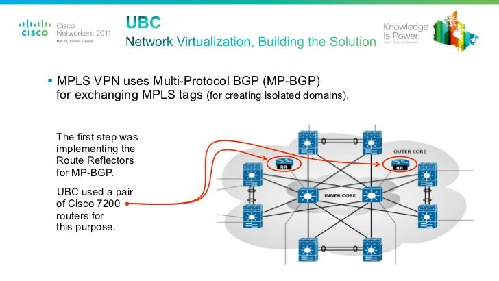 in search of the cert  slimed eigrp case study    Case Study   Bgp Solution    Ccna