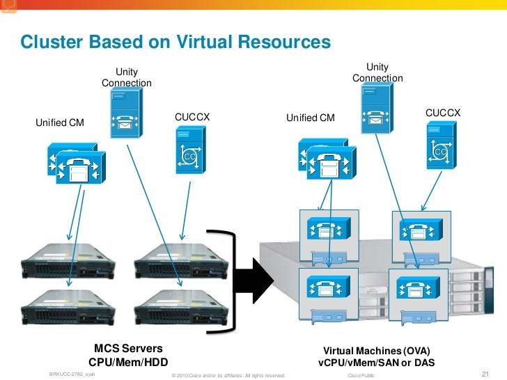 Planning and Designing Virtual UC Solutions on UCS Platform
