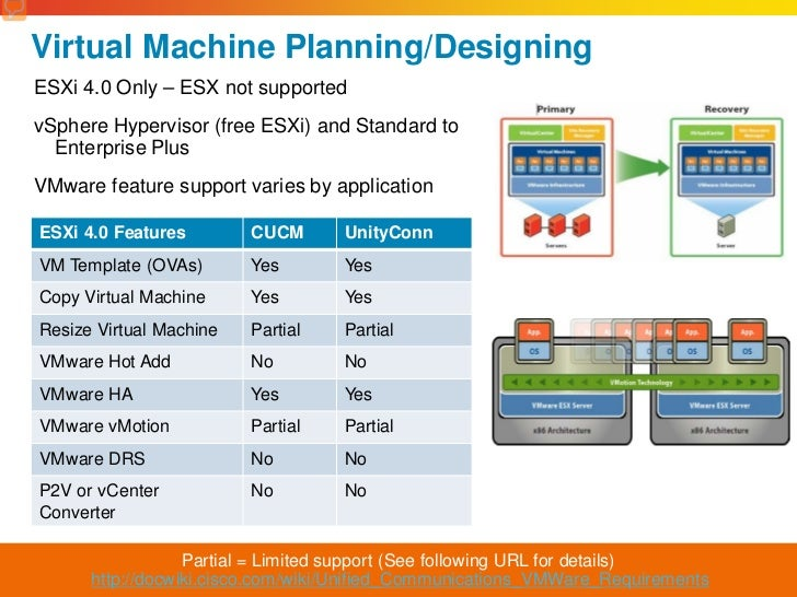 Planning and Designing Virtual UC Solutions on UCS Platform- Joseph B…