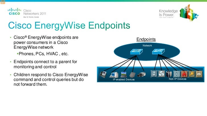 Image result for cisco energy wise
