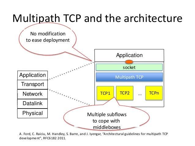Beyond TCP: The evolution of Internet transport protocols