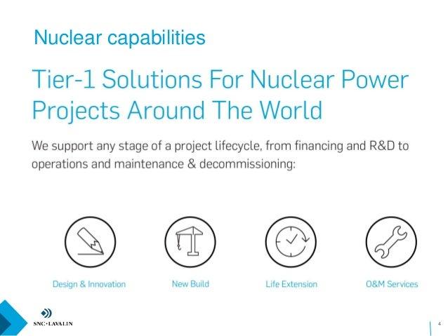Nuclear capabilities 4