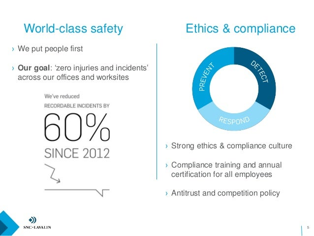 World-class safety 5 › We put people first › Our goal: 'zero injuries and incidents' across our offices and worksites Ethi...