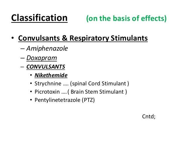 Cns stimulants examples
