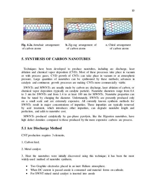 Carbon nanotubes properties and applications pdf