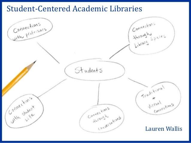 Student-Centered Academic Libraries Lauren Wallis