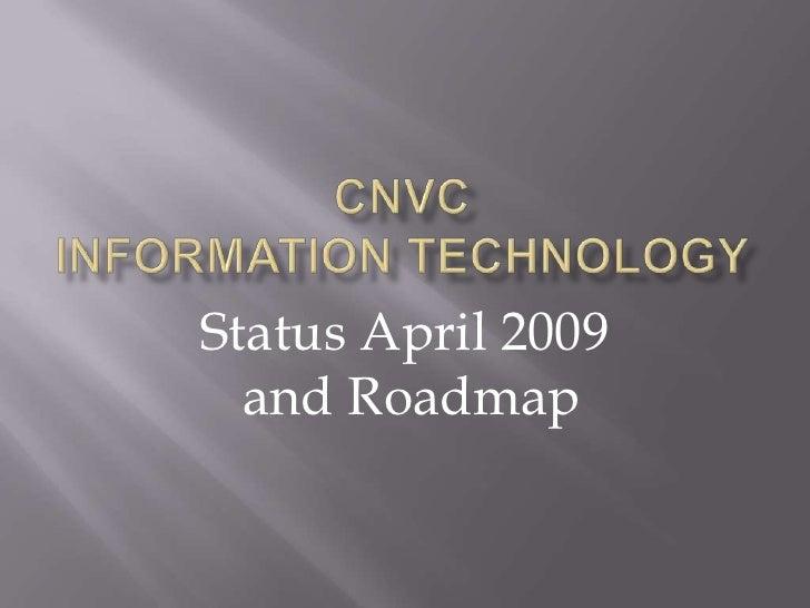Status April 2009   and Roadmap
