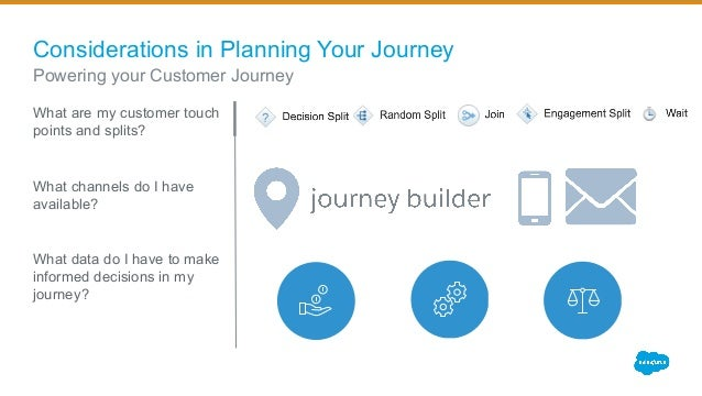 CNX16 - Concept to Creation: Taking Your Customer Journeys