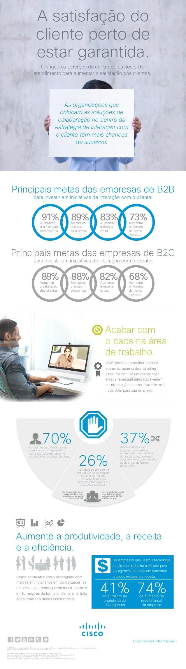 Improve customer satisfaction. Retain existing customers. Increase top-line revenue. Increase net-new customers. 91% 89% 8...