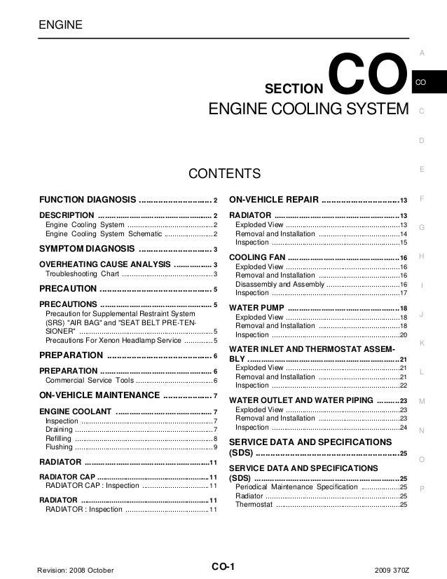 ENGINE  SECTION  CO  ENGINE COOLING SYSTEM  A  CO  C  D  E  CONTENTS  F  FUNCTION DIAGNOSIS .................................