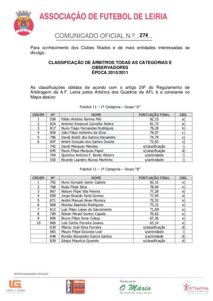 274Para conhecimento dos Clubes filiados e de mais entidades interessadas sedivulga:        CLASSIFICAÇÃO DE ÁRBITROS TODA...