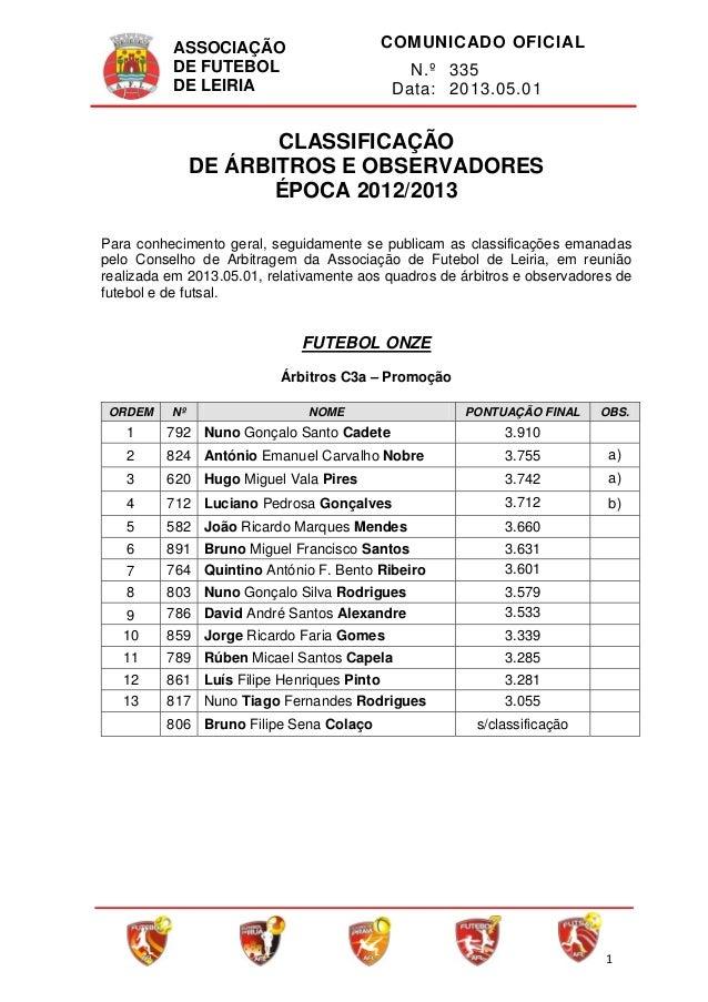 ASSOCIAÇÃODE FUTEBOLDE LEIRIACOMUNICADO OFICIALN.º 335Data: 2013.05.011CLASSIFICAÇÃODE ÁRBITROS E OBSERVADORESÉPOCA 2012/2...