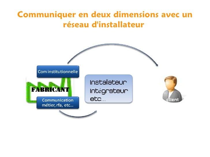 Communiquer en deux dimensions avec un         réseau d'installateur