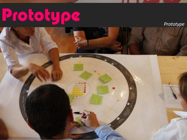 Typologie ? usagers, clients, citoyens, partenaires, collègues,…  Echantillon ?