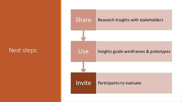 Next steps Invite Participants to evaluate Use Insights guide wireframes & prototypes Share Research insights with stakeho...