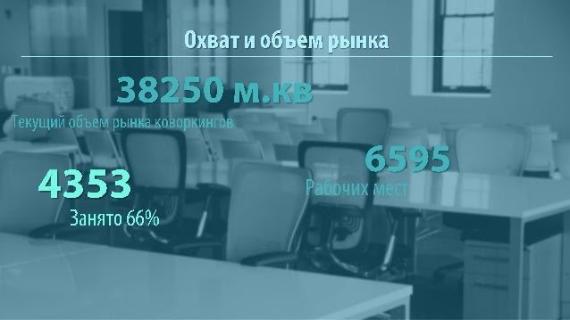 Co-labs - профессиональное стартап-сообщество