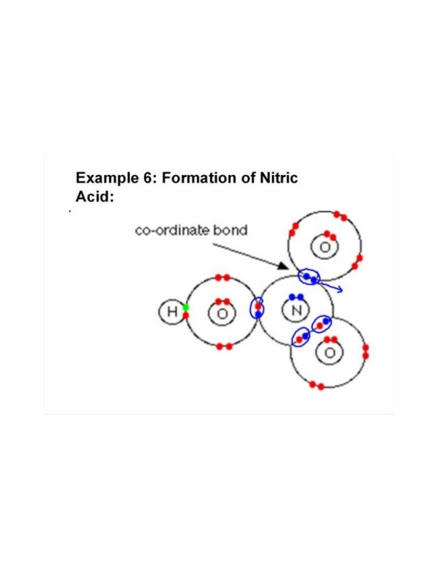 co ordinate covalent bond