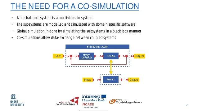 Co-simulation with Siemens NX - David van Os, Ugent